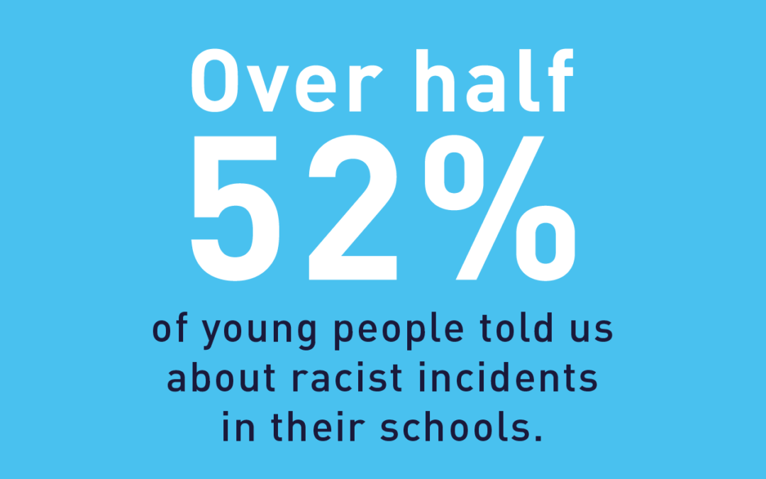Giving Young People from Racialised Communities Access to Appropriate Mental Health Support